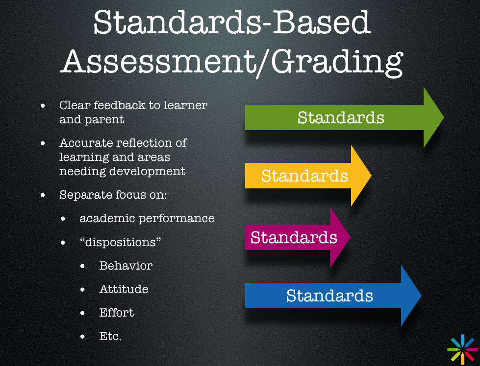 assessment of online grading system School of education information book  une assessment policy & grading system  school of education information participants.