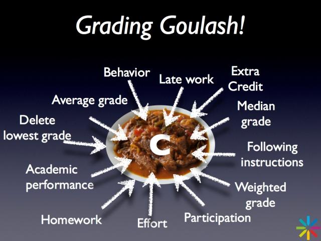 Grading Goulash